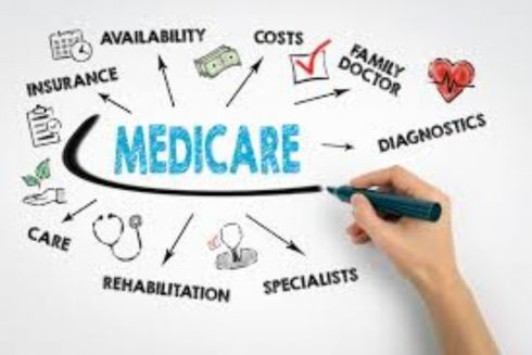 Supplemental Medicare Resources that can Help you keep your Costs Down